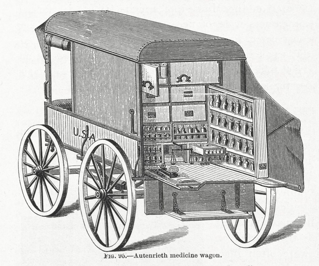 Medicines like Chloride of Zinc were standard issue on Autenrieth medicine wagons like this. Courtesy of Wiki Commons